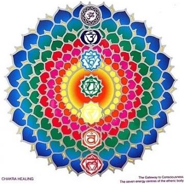 Mandala Sunseal CHAKRA HEALING
